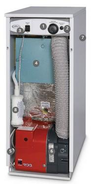 Grant Vortex Utility & System 58-70